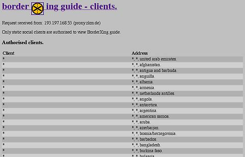 Heath Bunting «BorderXing Guide»