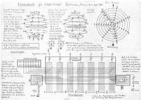 Karlheinz Stockhausen «Spherical Concert Hall» | Kugelauditorium4