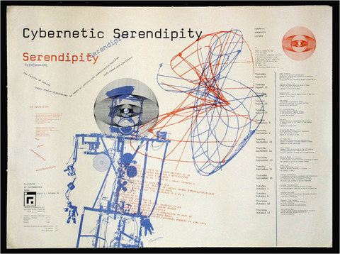 Cybernetic Serendipity | Poster